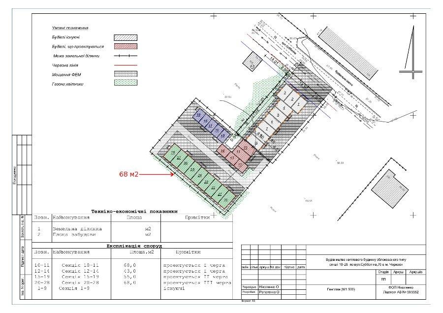 Креслення та проектування таунхауса в Черкассах